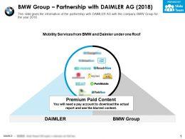 BMW group partnership with daimler ag 2018