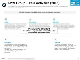 BMW group r and d activities 2018