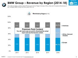 BMW Group Revenue By Region 2014-18