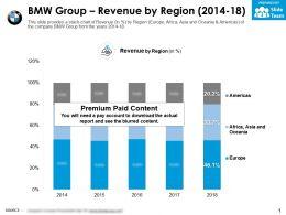 BMW Group Revenue By Region 2014-18