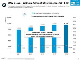 BMW Group Selling And Administrative Expenses 2014-18