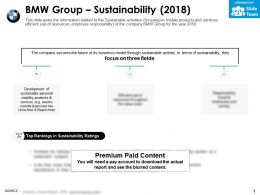 BMW group sustainability 2018