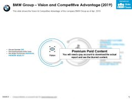 BMW group vision and competitive advantage 2019