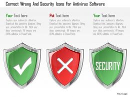 Bn Correct Wrong And Security Icons For Antivirus Software Powerpoint Template