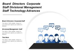 Board Directors Corporate Staff Divisional Management Staff Technology Advances