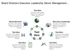 Board Directors Executive Leadership Senior Management Employed Physicians