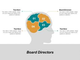 Board Directors Ppt Powerpoint Presentation Gallery Good Cpb