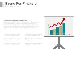 Board For Financial Analysis With Bar Graph Powerpoint Slides