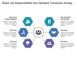 Board Job Responsibilities Non Standard Transaction Energy Product