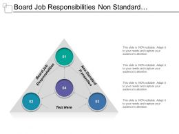 Board Job Responsibilities Non Standard Transaction Limited Frontline Training