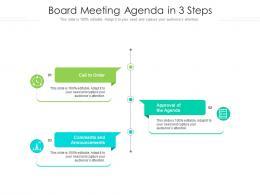 Board Meeting Agenda In 3 Steps
