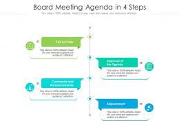 Board Meeting Agenda In 4 Steps