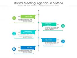 Board Meeting Agenda In 5 Steps