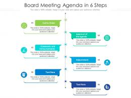 Board Meeting Agenda In 6 Steps