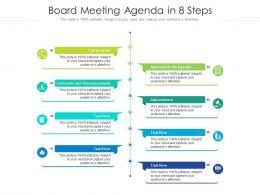 Board Meeting Agenda In 8 Steps