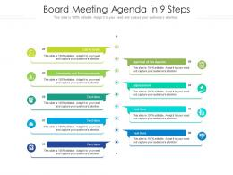 Board Meeting Agenda In 9 Steps