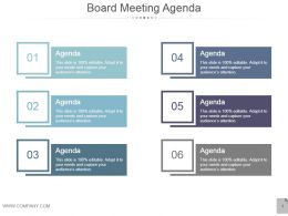 Board Meeting Agenda Ppt Presentation Presentation Examples