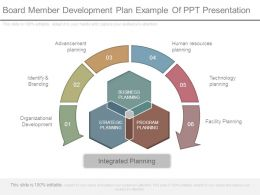 Board Member Development Plan Example Of Ppt Presentation