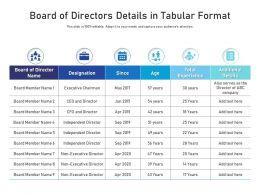 Board Of Directors Details In Tabular Format