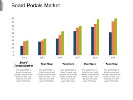 Board Portals Market Ppt Powerpoint Presentation Gallery Display Cpb