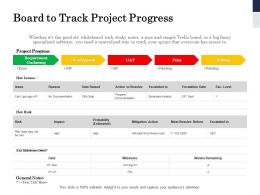 Board To Track Project Progress Analyst Ppt Powerpoint Presentation Outline