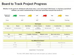 Board To Track Project Progress Development Ppt Powerpoint Presentation Slides