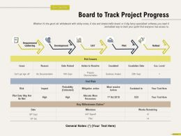 Board To Track Project Progress Escalation Date Ppt Powerpoint Presentation Gallery Layout