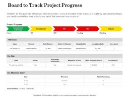 Board To Track Project Progress Ppt Powerpoint Presentation File Display