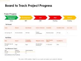 Board To Track Project Progress Ppt Powerpoint Presentation Icon