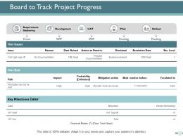 Board To Track Project Progress Ppt Powerpoint Presentation Ideas Example