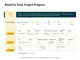 Board To Track Project Progress Ppt Powerpoint Presentation Model Inspiration