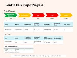Board To Track Project Progress Ppt Powerpoint Presentation Portfolio
