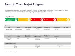 Board To Track Project Progress Ppt Powerpoint Presentation Slides