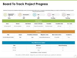 Board To Track Project Progress Ppt Powerpoint Presentation Styles Example