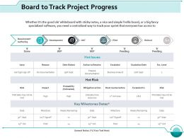 Board To Track Project Progress Ppt Slides Example Introduction