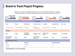 Board To Track Project Progress Requirement Gathering Ppt Presentation Show