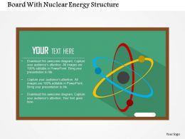 Board With Nuclear Energy Structure Flat Powerpoint Design