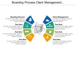 Boarding Process Client Management Communication Platforms Business Acquisition