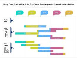 Body Care Product Portfolio Five Years Roadmap With Promotional Activities