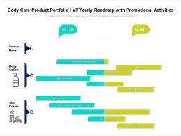 Body Care Product Portfolio Half Yearly Roadmap With Promotional Activities