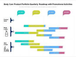 Body Care Product Portfolio Quarterly Roadmap With Promotional Activities