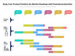 Body Care Product Portfolio Six Months Roadmap With Promotional Activities
