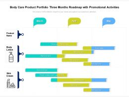 Body Care Product Portfolio Three Months Roadmap With Promotional Activities