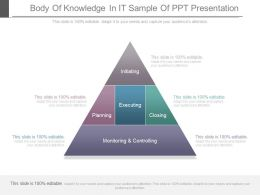 Body Of Knowledge In It Sample Of Ppt Presentation