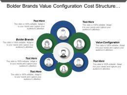 Bolder Brands Value Configuration Cost Structure Project Portfolio Management