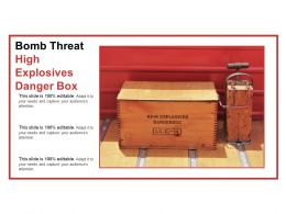 Bomb Threat High Explosives Danger Box