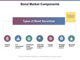 Bond Market Components Ppt Powerpoint Presentation File Deck