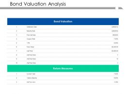 Bond Valuation Analysis Ppt Powerpoint Presentation File Backgrounds
