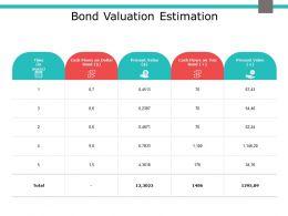 Bond Valuation Estimation Dollar Ppt Powerpoint Presentation Outline Clipart