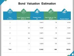 Bond Valuation Estimation Ppt Powerpoint Presentation File Backgrounds